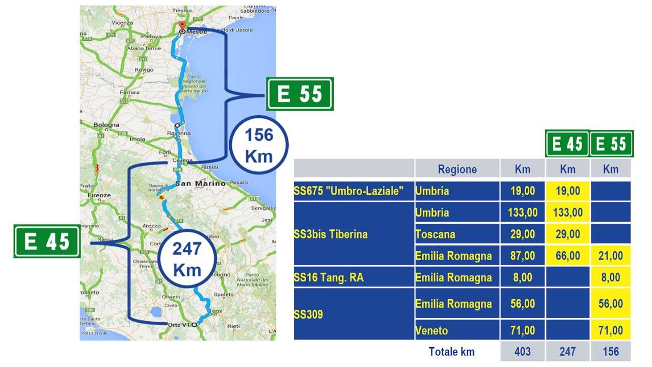 Immagine dell'itinerario E45-E55