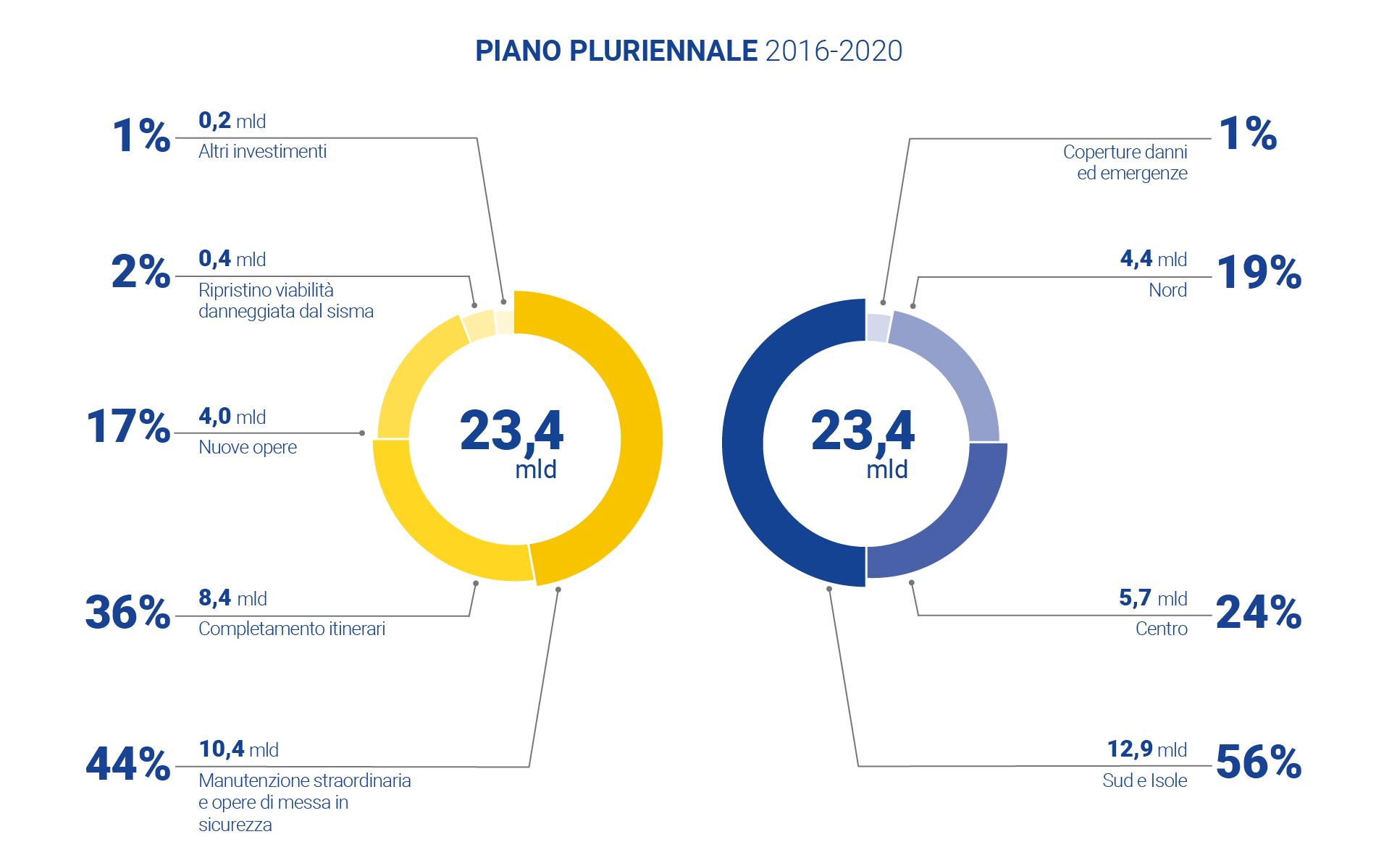 Piano-pluriennale-agg.2017