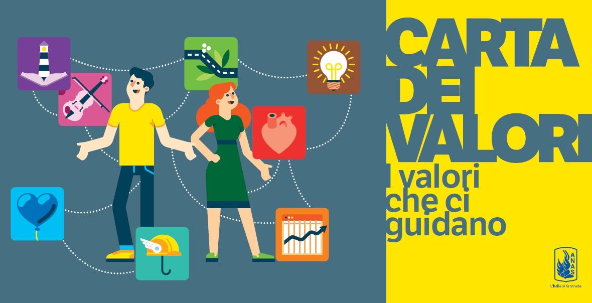 Copertina della Carta dei Valori