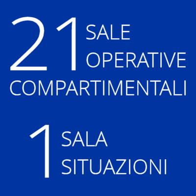 21 Sale Operative Compartimentali 1 Sala Situazioni - naviga alla pagina gestione della rete viabilità e sicurezza