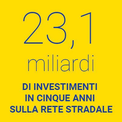 investimenti in cinque anni sulla rete stradale Anas