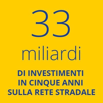 33 miliardi di investimenti in cinque anni sulla rete stradale - naviga alla pagina investimenti