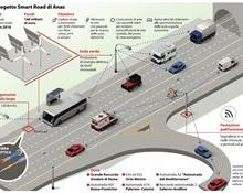 Smart road - La Repubblica