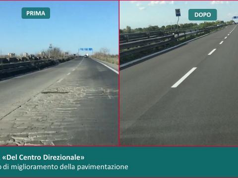 Campania Rientro Strade