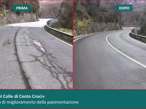 Liguria Rientro Strade